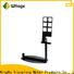 Witage Custom metal display frame Suppliers bulk buy
